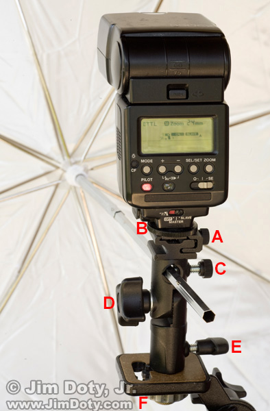Flash, umbrella, and umbrella adapter mounted on a tripod head.