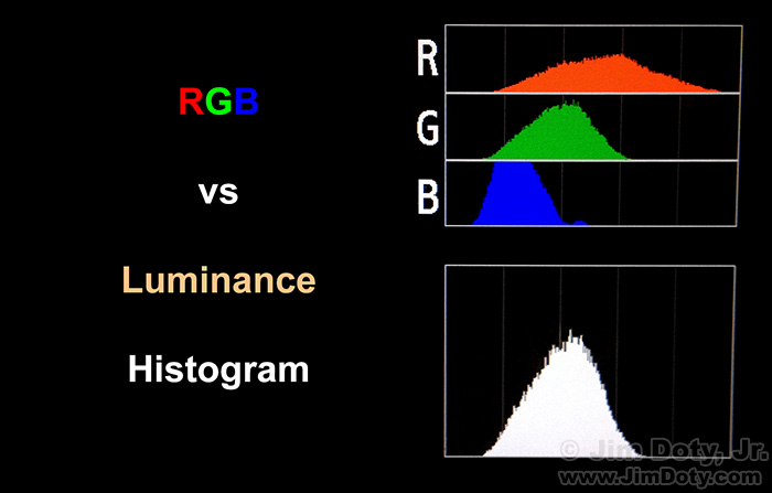 RGB vs Luminance Histogram