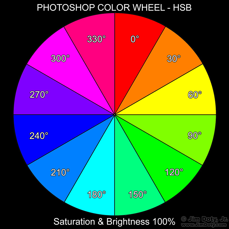 Photoshop HSB Color Wheel With Colors 30 Degrees Apart