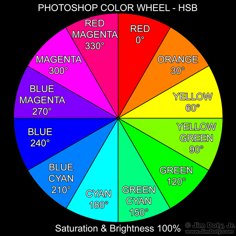 How To Create Your Own Photoshop Color Wheel Blog Jimdoty Com