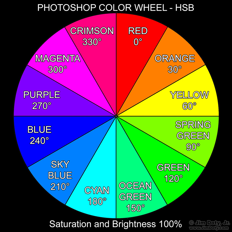 How to create your own photoshop color wheel blog for Oil paint colors names