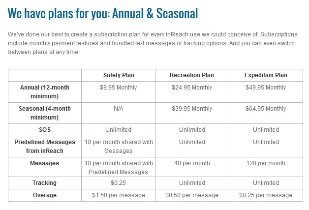inReach Subscription Plans